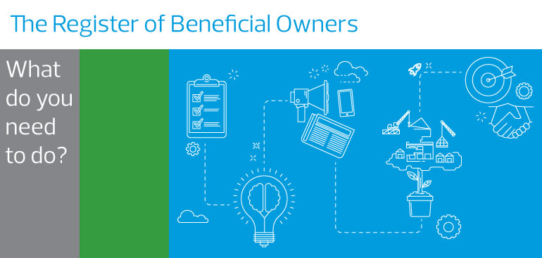 Register of Beneficial Owners – What are the obligations of Irish Entities?