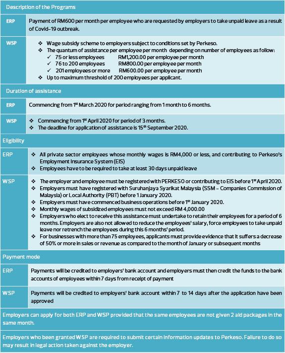 application_for_erp_wsp-11.jpg
