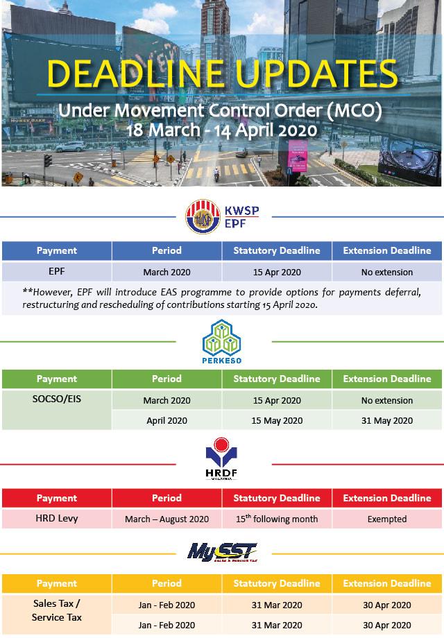 deadline_updates_under_mco_18_march_-_14_april_2020-01.jpg