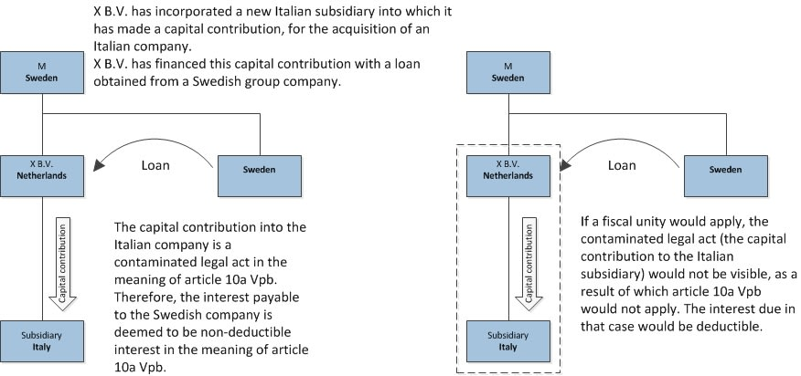 final_-_structure_english.jpg