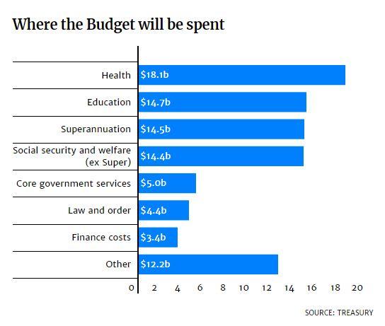 budget_spend.jpg