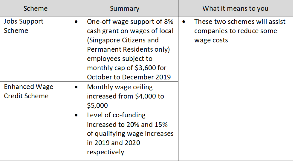 1.wage_support.png