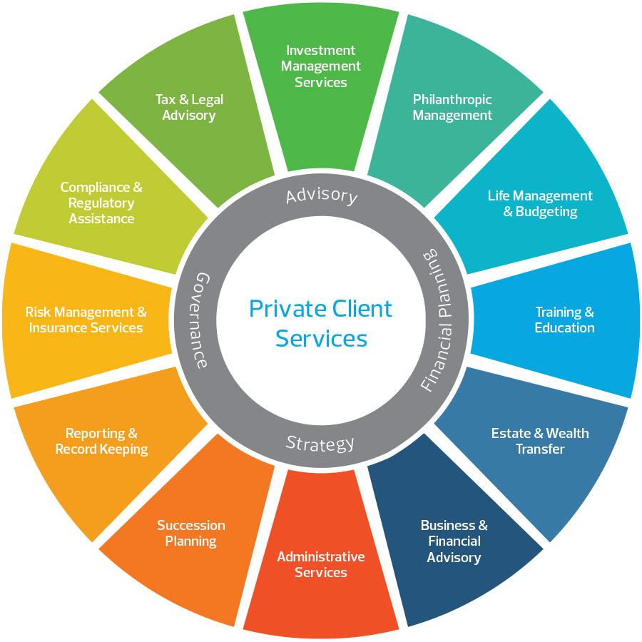 rsm-private-client-services_002.jpg