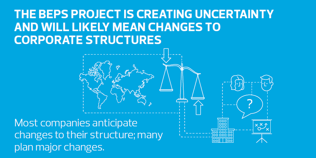 Strategic uncertainty and structural change | RSM Global