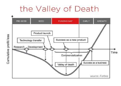 the_valley_of_death.jpg
