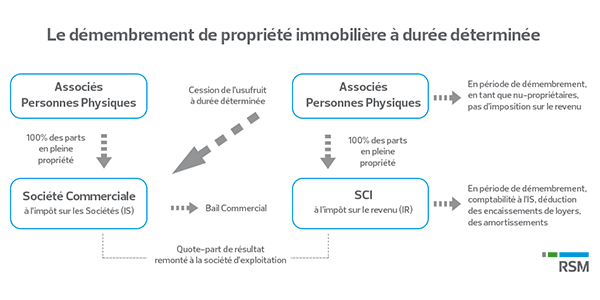 chema-immobilier-pour-site.png