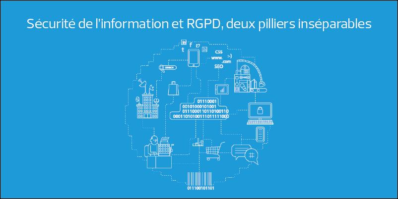public://media/Risk Advisory/securite_de_linformation_et_rgpd.png