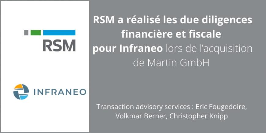 Infraneo acquisition Martin GmbH