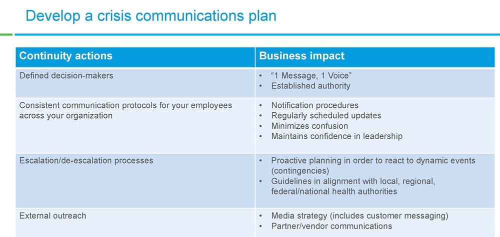 business-continuity-plan-presentation_page_17b.png