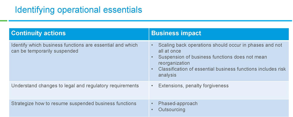 business-continuity-plan-presentation_page_18b.png