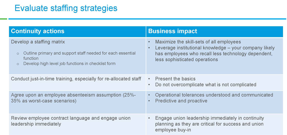 business-continuity-plan-presentation_page_19bb.png