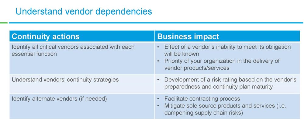 business-continuity-plan-presentation_page_21b.png