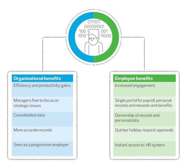 digital_people_management.jpg
