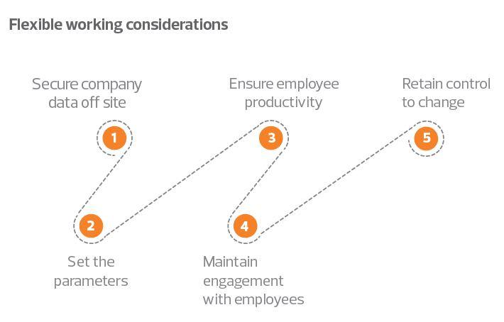 flexible_working_considerations.jpg