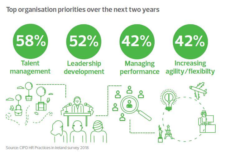 organisation_priorities.jpg