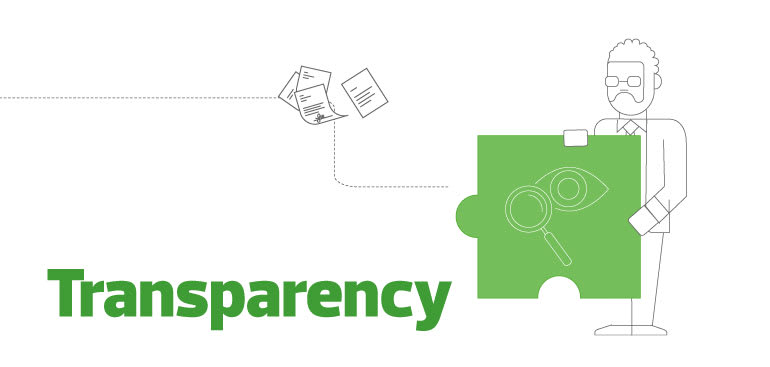 Trust in the boardroom - Transparency