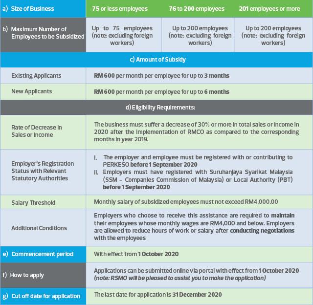 3wage_subsidy_programme_2.0-03.jpg