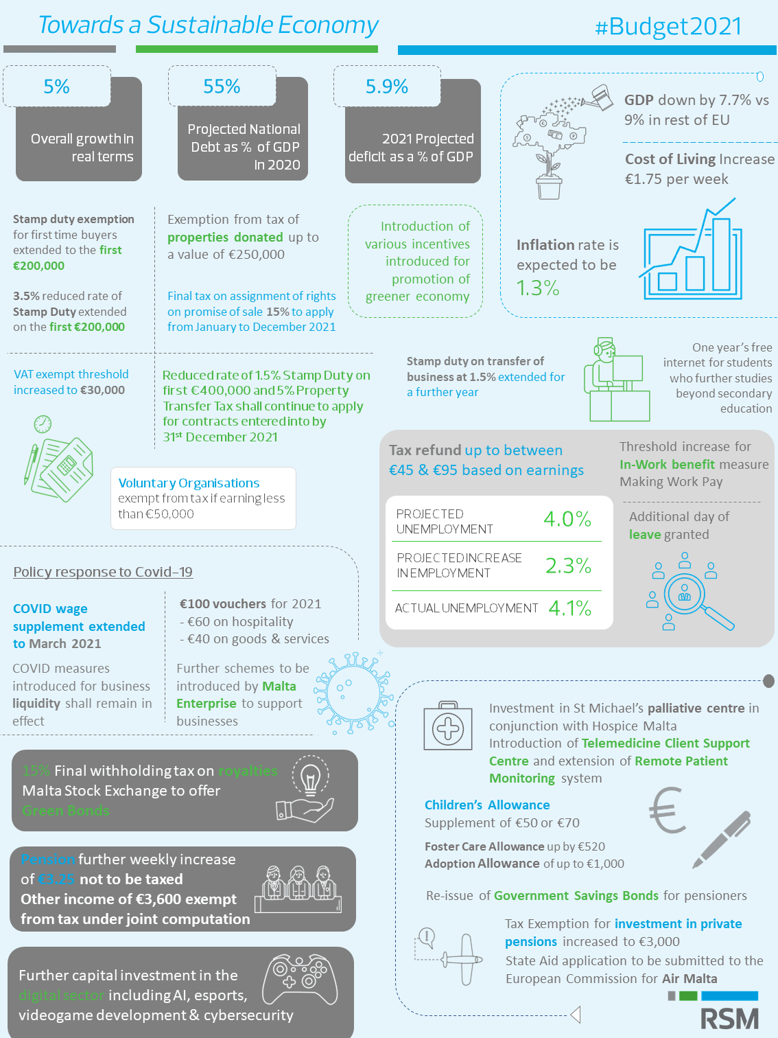 budget_2021_-_infographic_-_mm.png