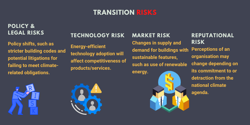how_can_reits_manage_the_transition_to_a_low-carbon_economy_1.png
