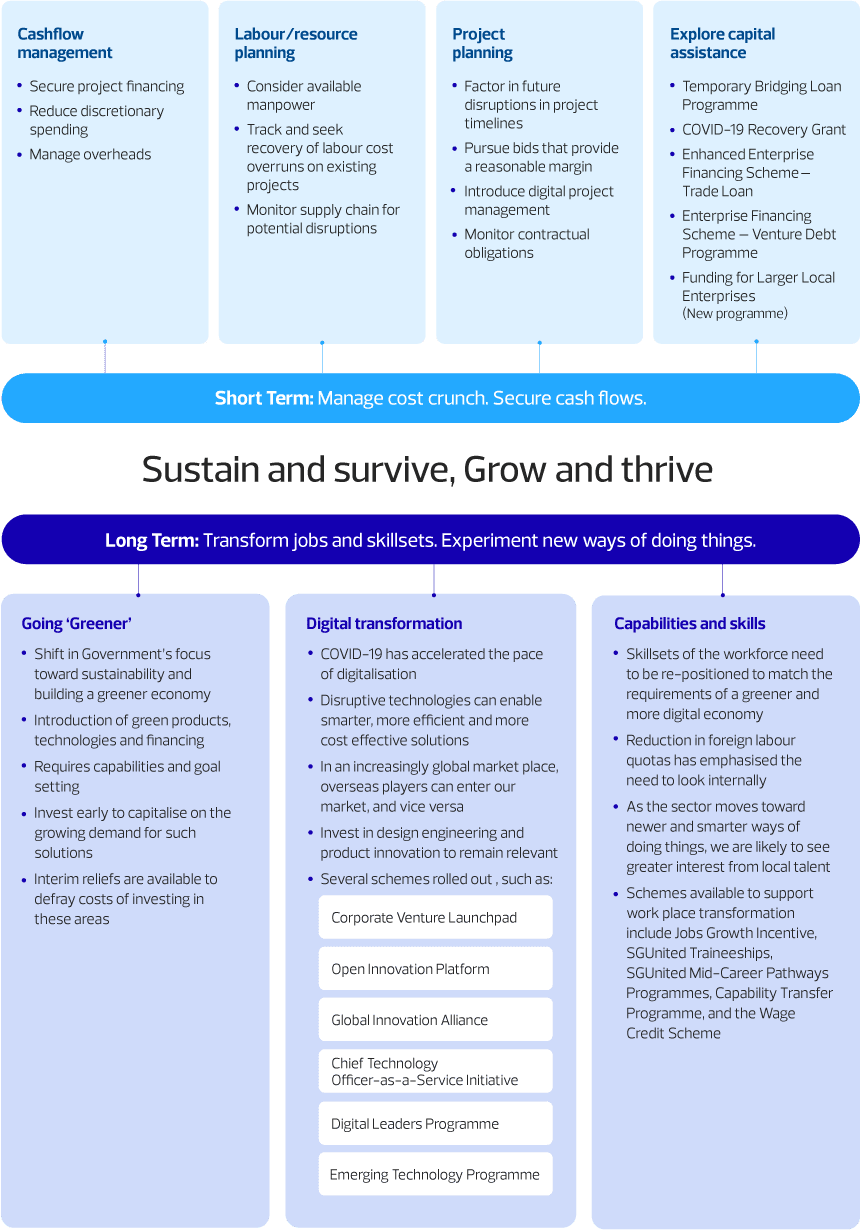 infographic_sustain-and-survive_grow-and-thrive_r7.png