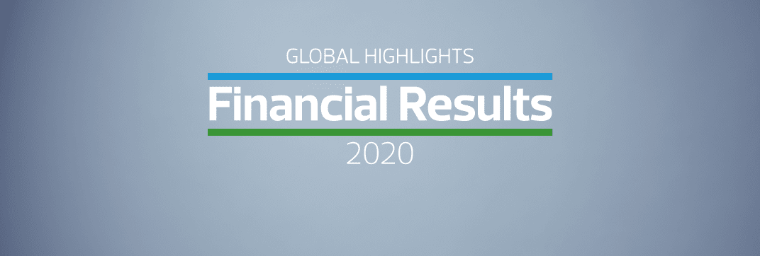 RSM Global highlights 2020