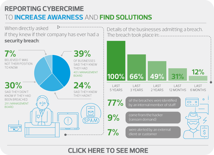 10_catch-22_reporting-cybercrime-to-increase-awarness-and-find-solutions.png