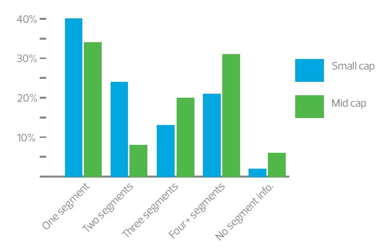 chart-4-aggregation.png