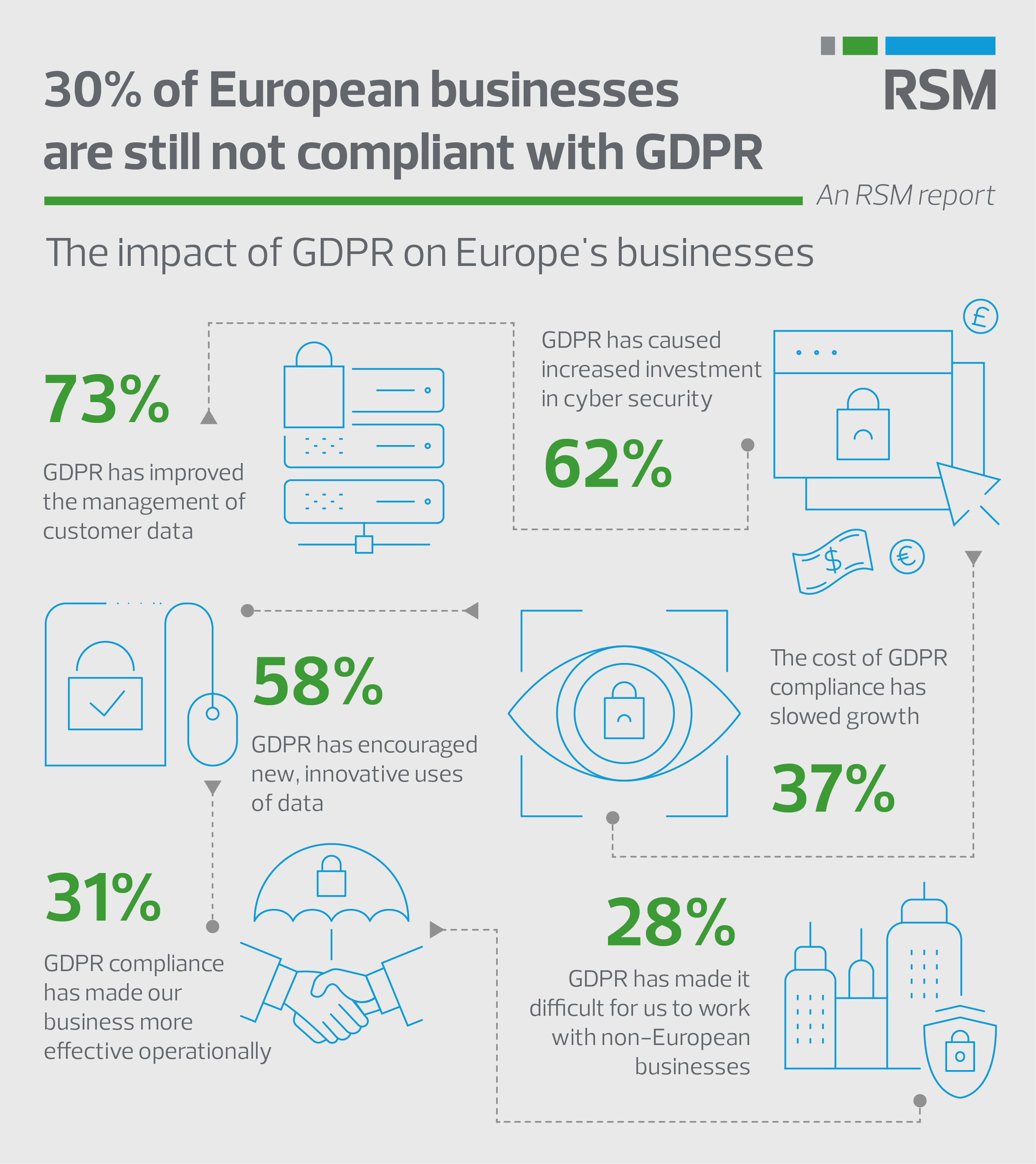 the_impact_of_gdpr_on_europes_businesses_infographic.png