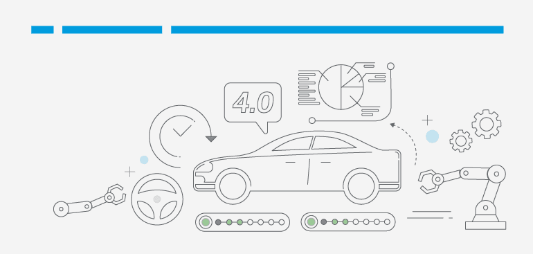 The Future of Automotive: From silicon to cars – The semiconductor and shortage