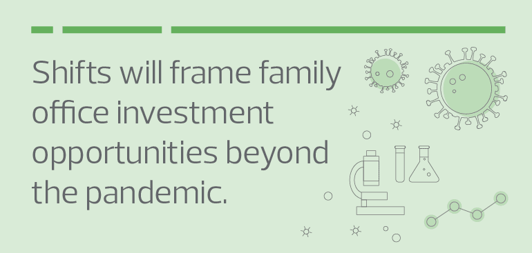 Shifts will frame family office investment opportunities beyond the pandemic