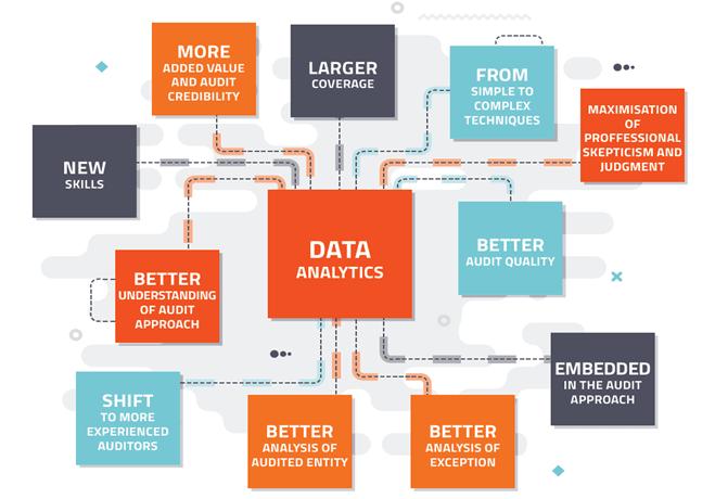data_analytics_for_external_audit_diagram.png