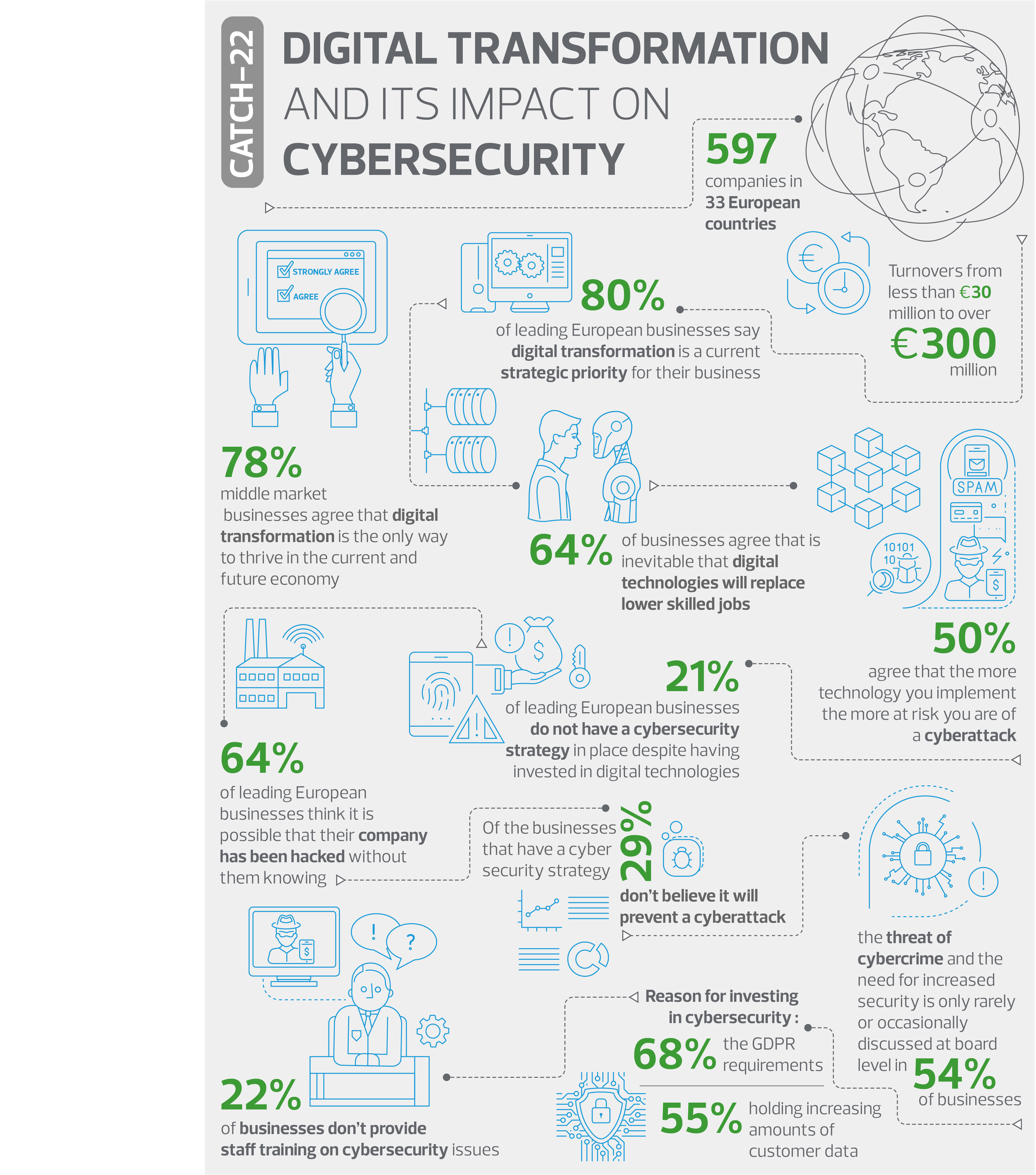 digital_transformation_and_cybersecurity_rgb.jpg