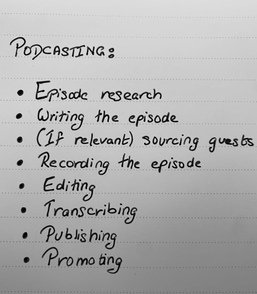podcasting check list
