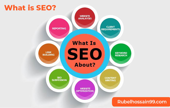 What is SEO? | Search Engine Optimize | 2020 Learn from Here