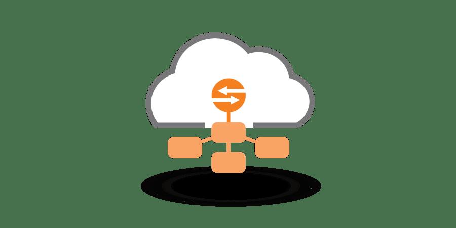 SmartZone: Plano de datos