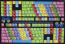 Fun Rugs Fun Time Keyboard FT-100 Multi Area Rug