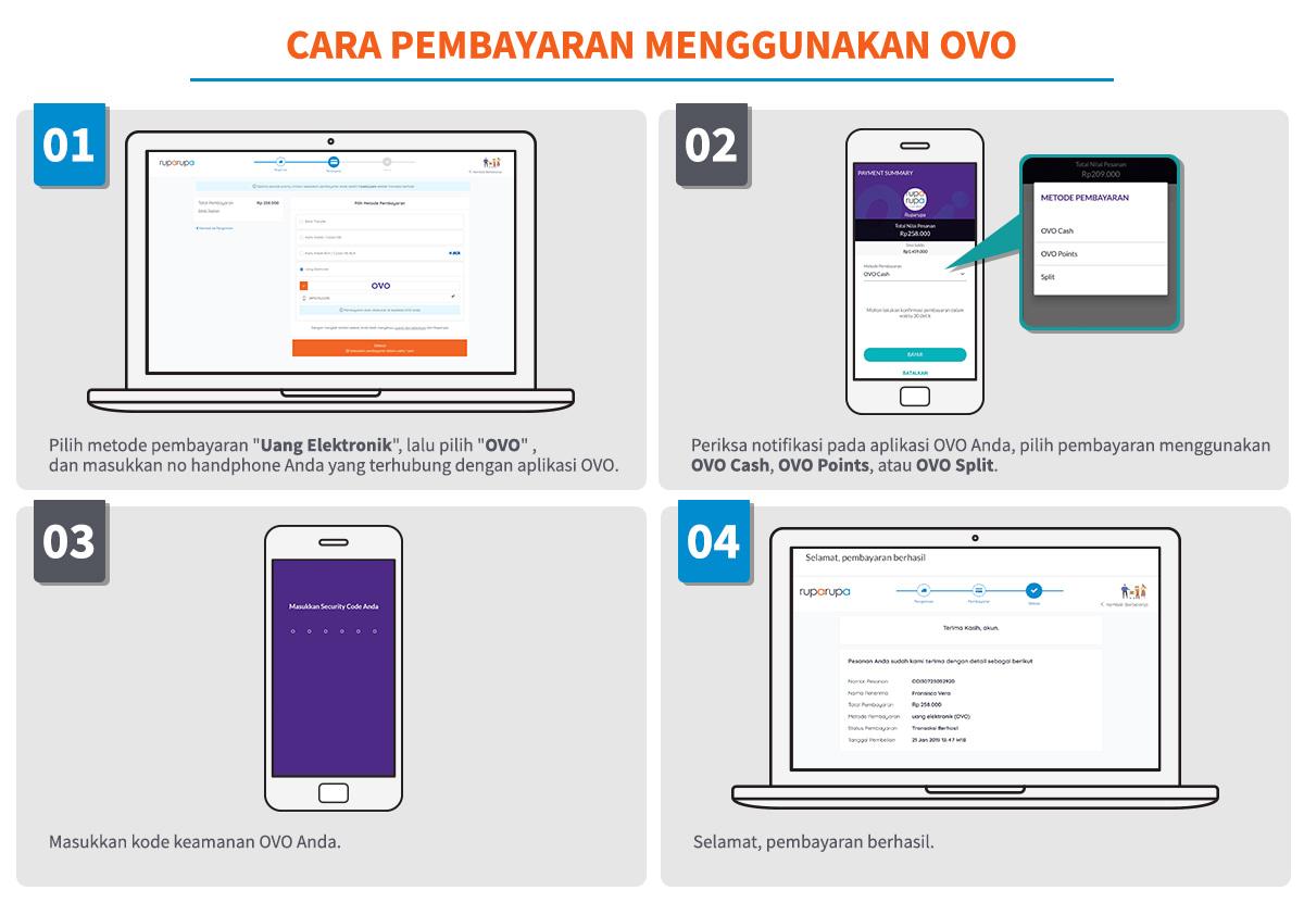 Cara Pembayaran dengan OVO