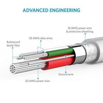 ANKER KABEL MICRO USB POWERLINE 3M A8134 - PUTIH_5