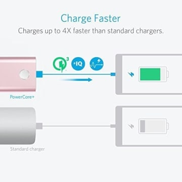 ANKER POWERCORE+ 10050 WITH QUCIK CHARGER - PINK_4