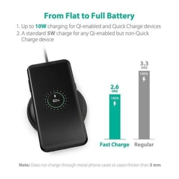 RAVPOWER FAST WIRELESS CHARGER PC058_3