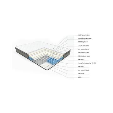 KASUR INFORMA SLEEP VERONA 180X200 CM_3