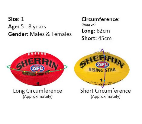 Size 1 football specs