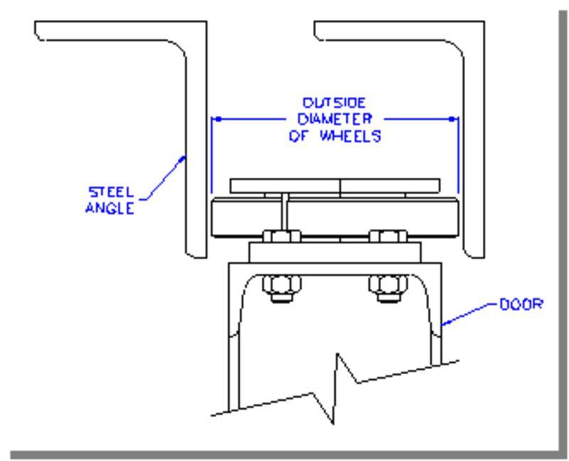 Hangar Door Double Wheel Top Guide
