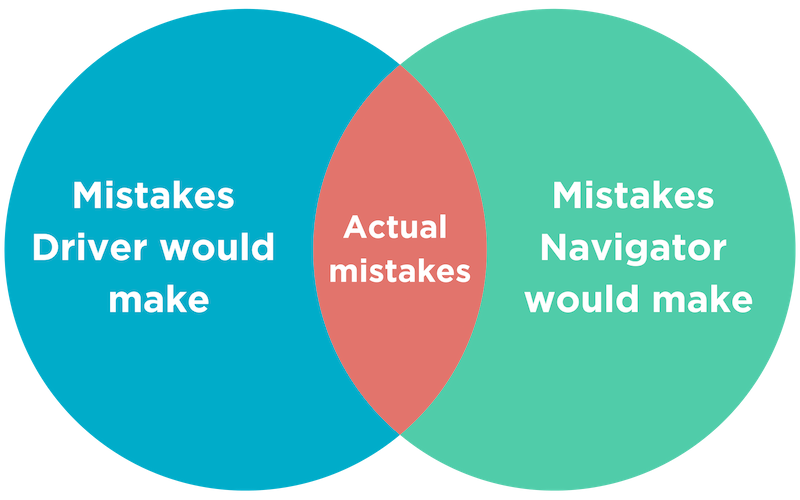 pair programming mistakes driver navigator
