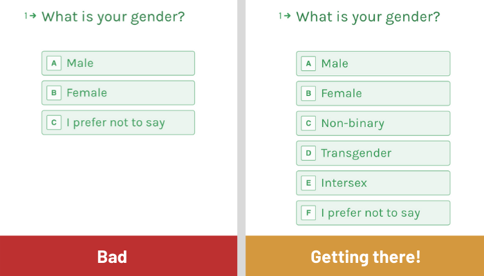 Non-binary and gender non-conforming online