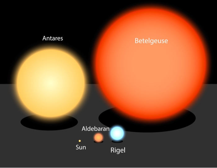 The size of Betelgeuse