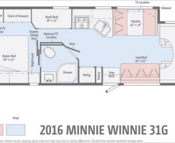 2017 Winnebago Minnie Winnie