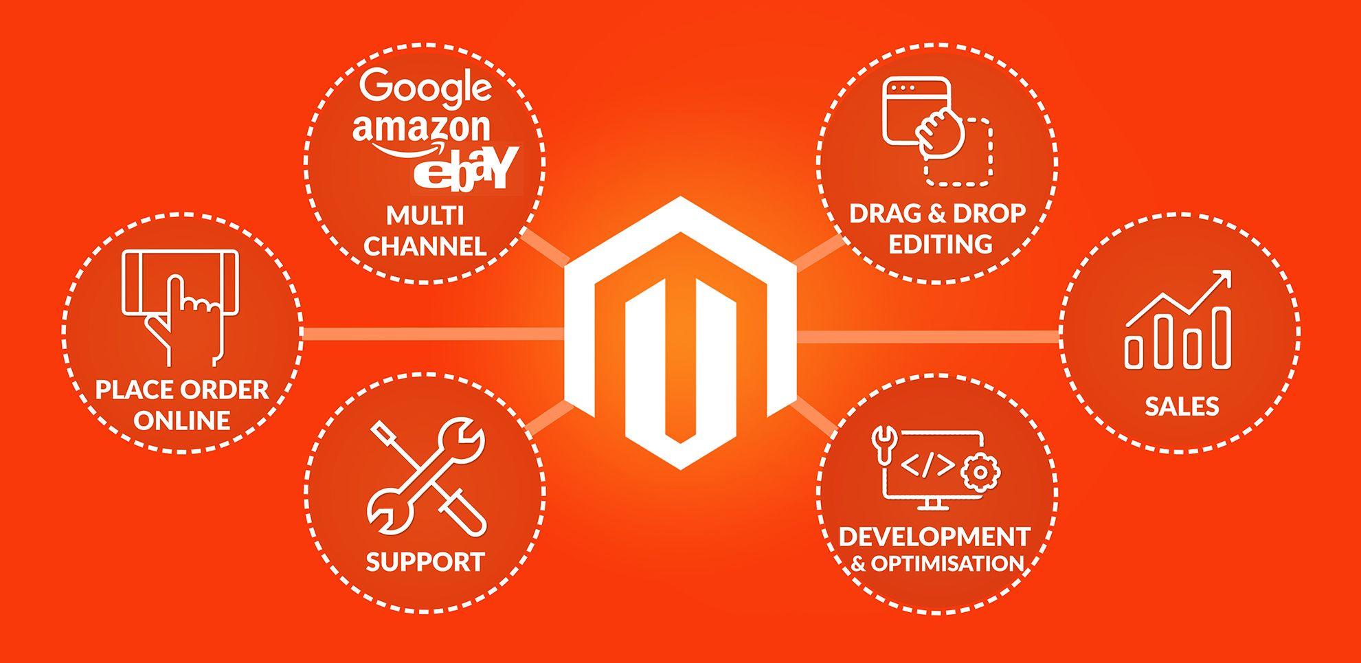 magento dublin ecommerce web design dublin