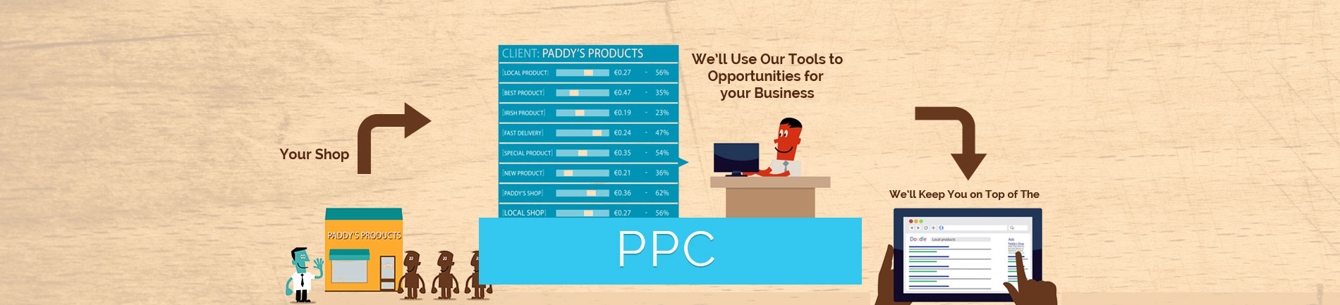 Improve Online Sales with an Effective PPC Campaign