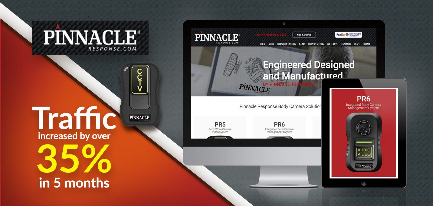 Pinnacle Response seo results